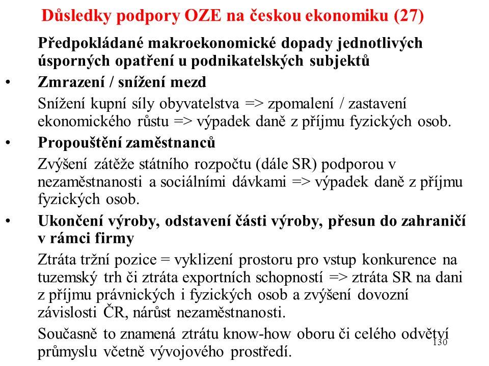 Důsledky podpory OZE na českou ekonomiku (27) Předpokládané makroekonomické dopady jednotlivých úsporných opatření u podnikatelských subjektů Zmrazení / snížení mezd Snížení kupní síly obyvatelstva => zpomalení / zastavení ekonomického růstu => výpadek daně z příjmu fyzických osob.