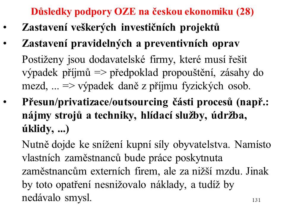 Důsledky podpory OZE na českou ekonomiku (28) Zastavení veškerých investičních projektů Zastavení pravidelných a preventivních oprav Postiženy jsou dodavatelské firmy, které musí řešit výpadek příjmů => předpoklad propouštění, zásahy do mezd,...