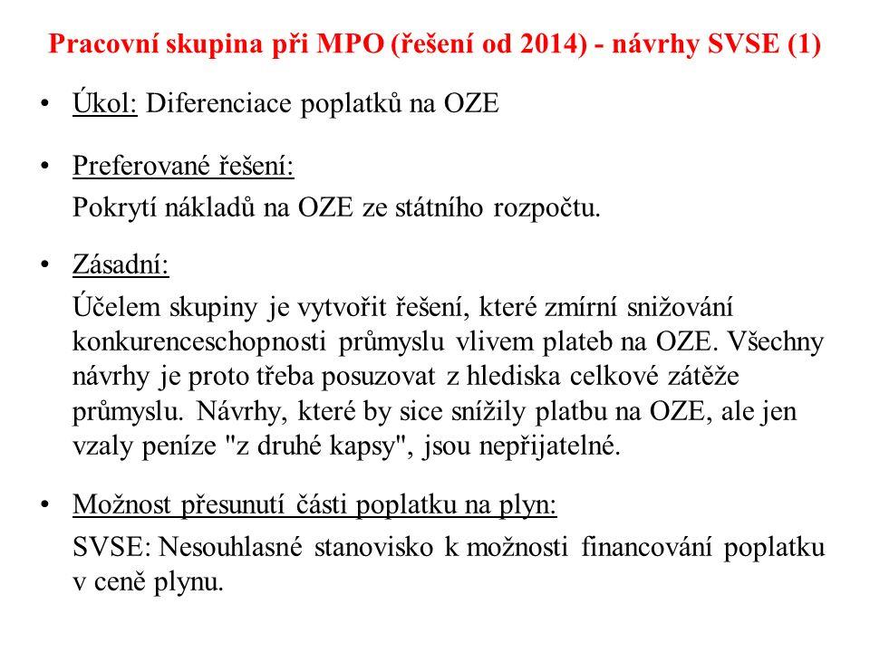 Pracovní skupina při MPO (řešení od 2014) - návrhy SVSE (1) Úkol: Diferenciace poplatků na OZE Preferované řešení: Pokrytí nákladů na OZE ze státního rozpočtu.