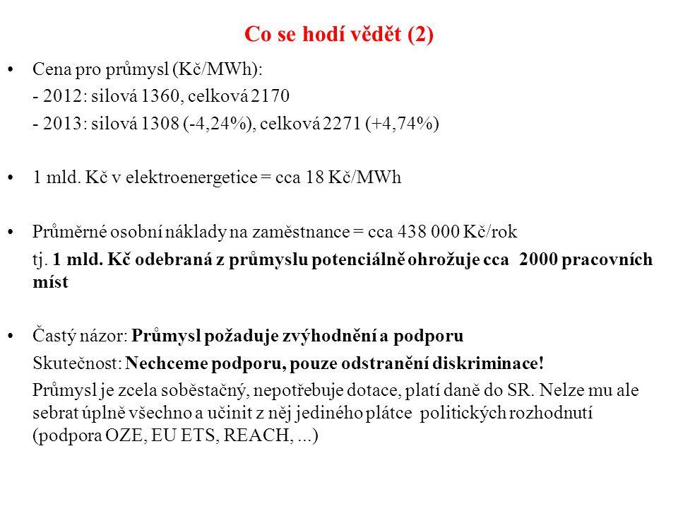 Co se hodí vědět (2) Cena pro průmysl (Kč/MWh): - 2012: silová 1360, celková 2170 - 2013: silová 1308 (-4,24%), celková 2271 (+4,74%) 1 mld. Kč v elek