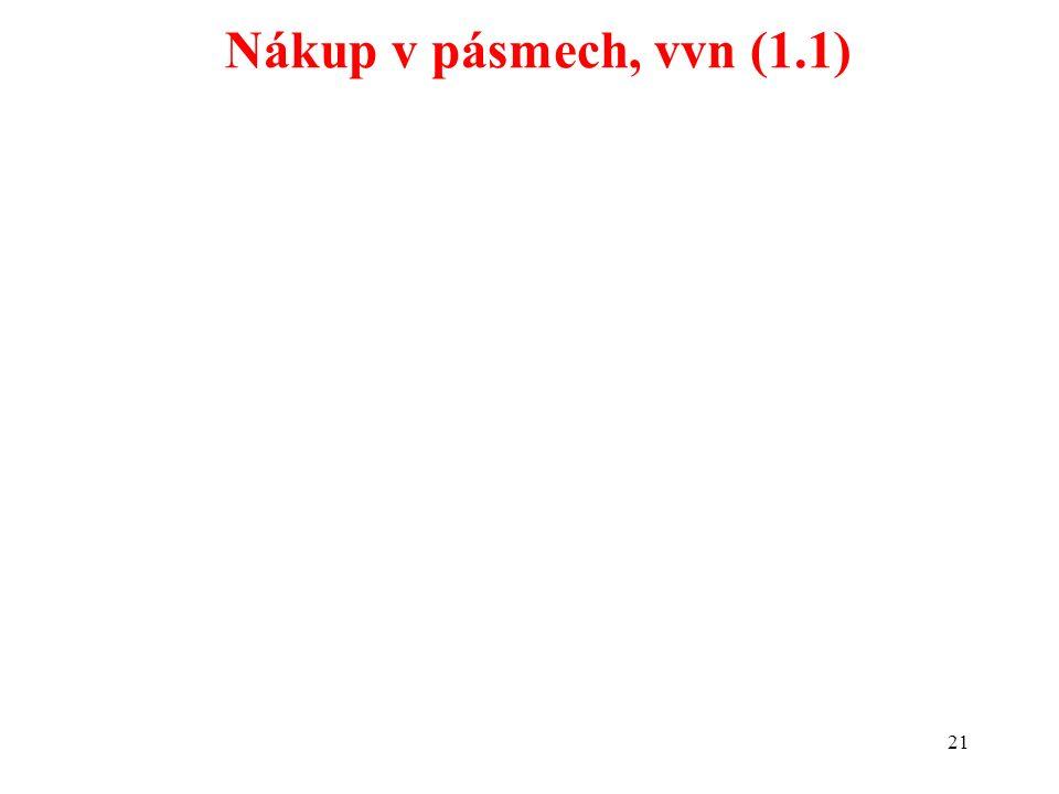 21 Nákup v pásmech, vvn (1.1)