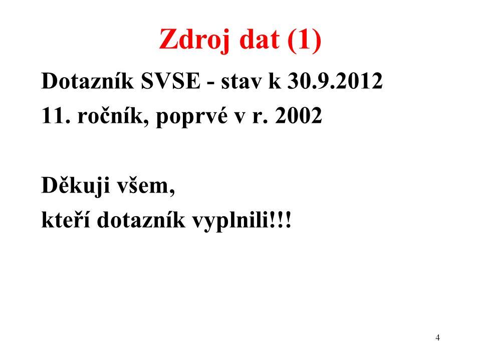4 Dotazník SVSE - stav k 30.9.2012 11. ročník, poprvé v r. 2002 Děkuji všem, kteří dotazník vyplnili!!! Zdroj dat (1)