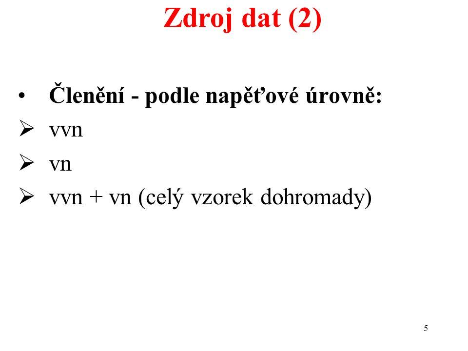 Důsledky podpory OZE na českou ekonomiku (25) 126 Ztráta SR na dani podnikatelských subjektů Rok 2013 Předpokládaná výše příspěvku na OZE (Kč/MWh) 583,00 Ztráta SR na 1 MWh 101,91 Kč Spotřeba ČR (MWh) 56 435 997 Procento podnikatelské spotřeby 71,79% Spotřeba podnikatelských subjektů (MWh) 40 515 402 Ztráta SR (mld.