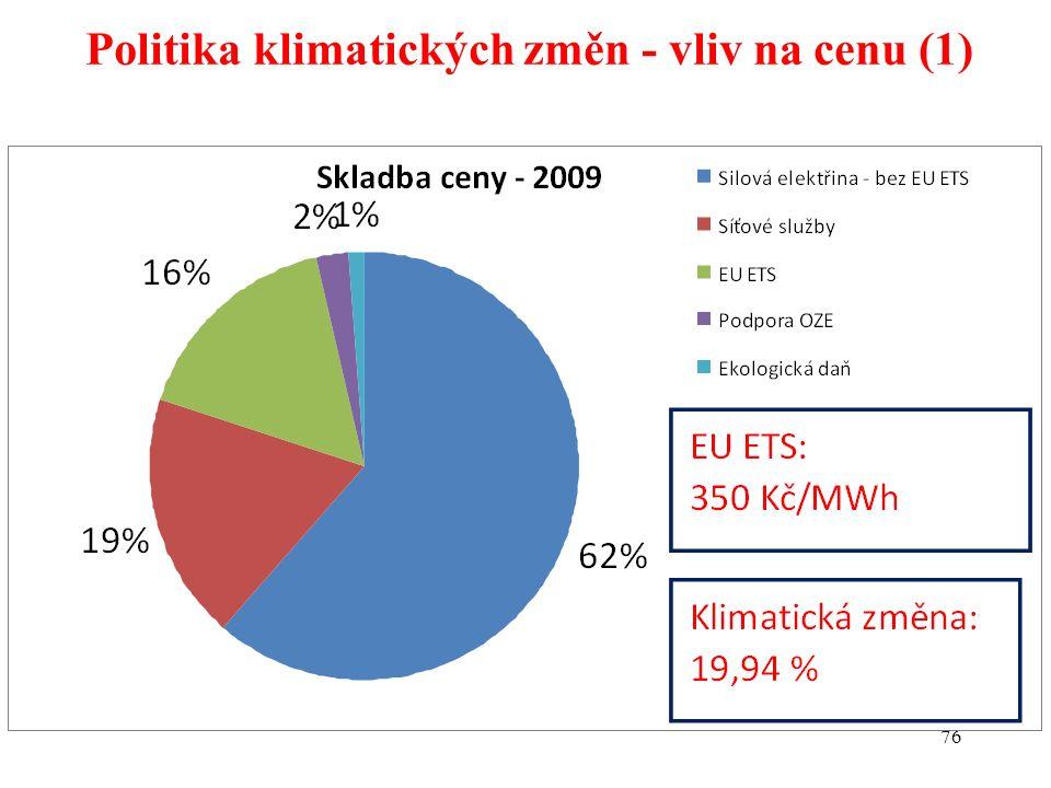 76 Politika klimatických změn - vliv na cenu (1)