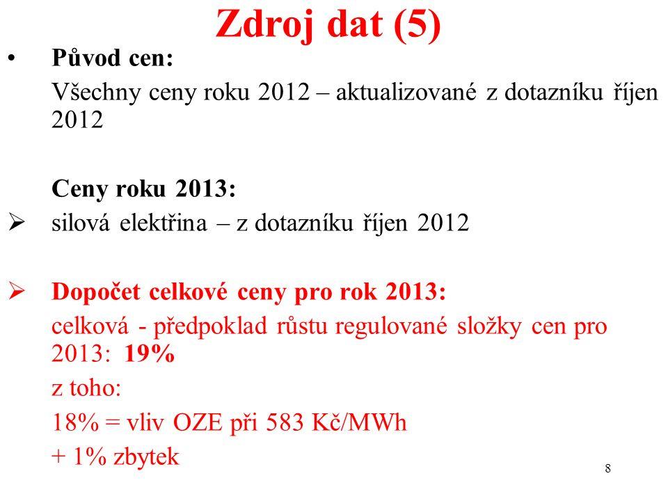 8 Zdroj dat (5) Původ cen: Všechny ceny roku 2012 – aktualizované z dotazníku říjen 2012 Ceny roku 2013:  silová elektřina – z dotazníku říjen 2012  Dopočet celkové ceny pro rok 2013: celková - předpoklad růstu regulované složky cen pro 2013: 19% z toho: 18% = vliv OZE při 583 Kč/MWh + 1% zbytek