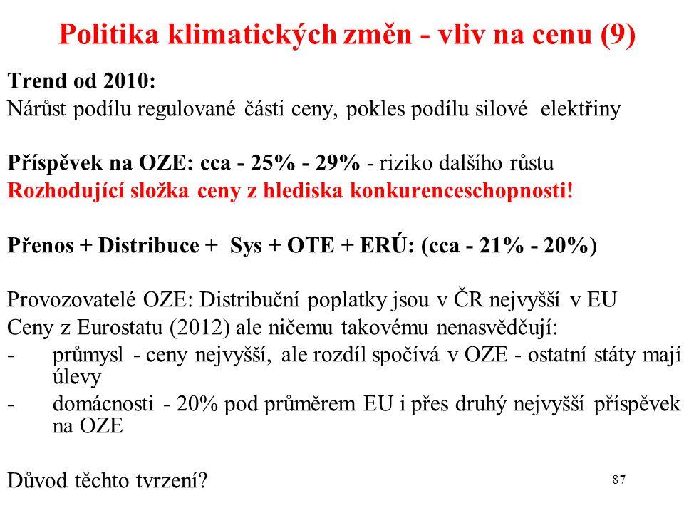 87 Trend od 2010: Nárůst podílu regulované části ceny, pokles podílu silové elektřiny Příspěvek na OZE: cca - 25% - 29% - riziko dalšího růstu Rozhodující složka ceny z hlediska konkurenceschopnosti.