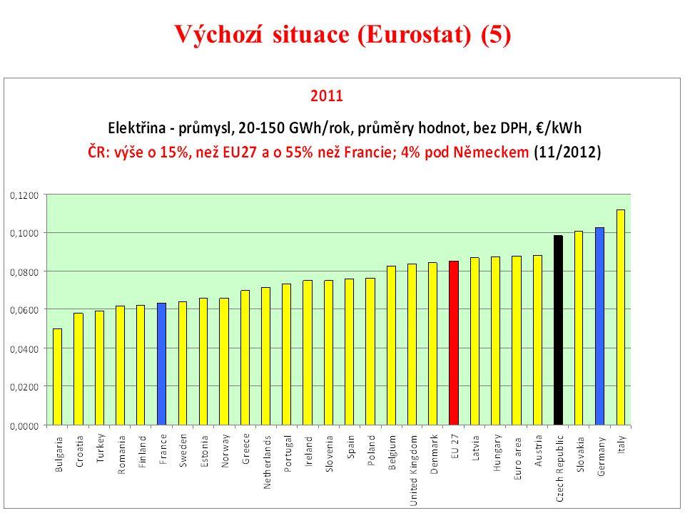92 Výchozí situace (Eurostat) (5)