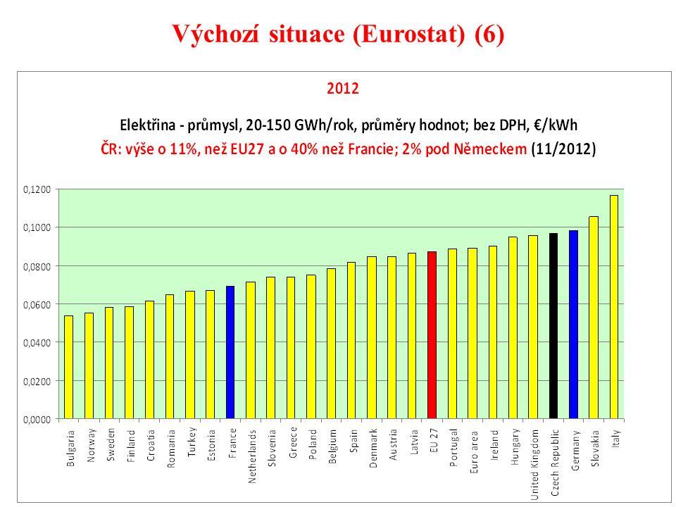 93 Výchozí situace (Eurostat) (6)