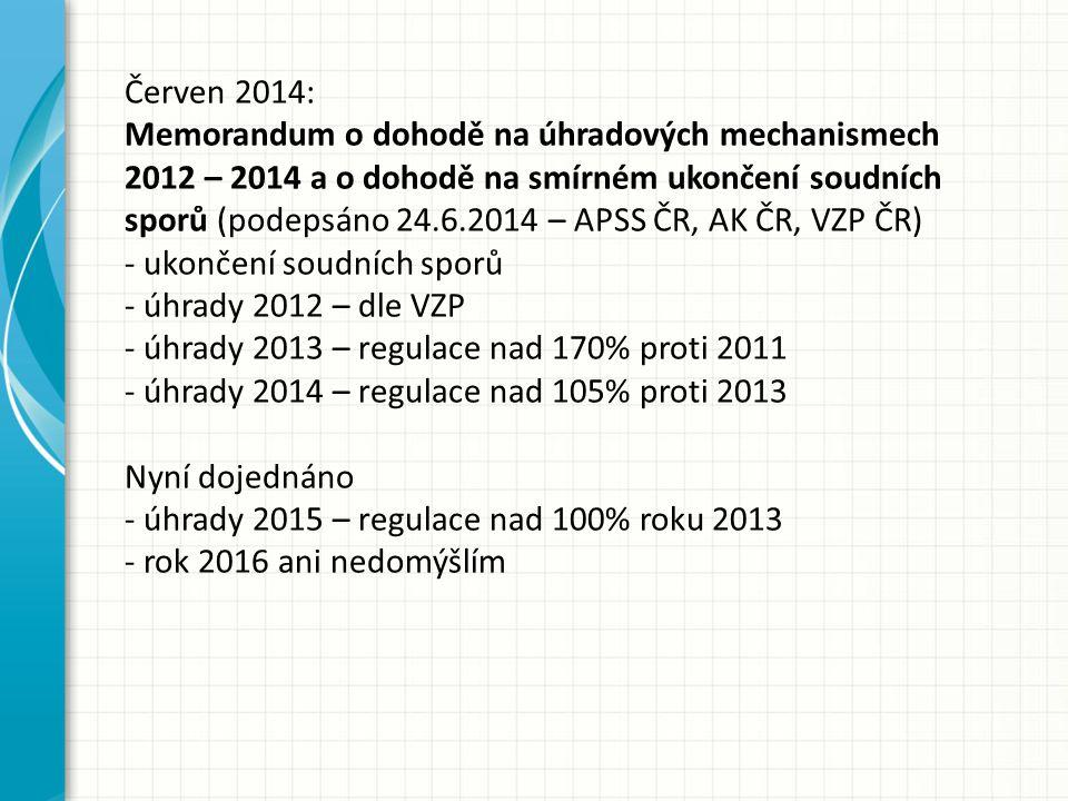 Červen 2014: Memorandum o dohodě na úhradových mechanismech 2012 – 2014 a o dohodě na smírném ukončení soudních sporů (podepsáno 24.6.2014 – APSS ČR, AK ČR, VZP ČR) - ukončení soudních sporů - úhrady 2012 – dle VZP - úhrady 2013 – regulace nad 170% proti 2011 - úhrady 2014 – regulace nad 105% proti 2013 Nyní dojednáno - úhrady 2015 – regulace nad 100% roku 2013 - rok 2016 ani nedomýšlím
