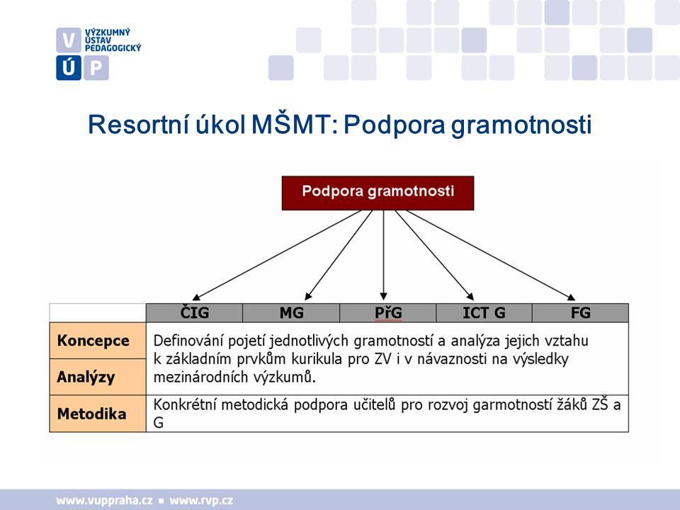 Resortní úkol MŠMT: Podpora gramotnosti