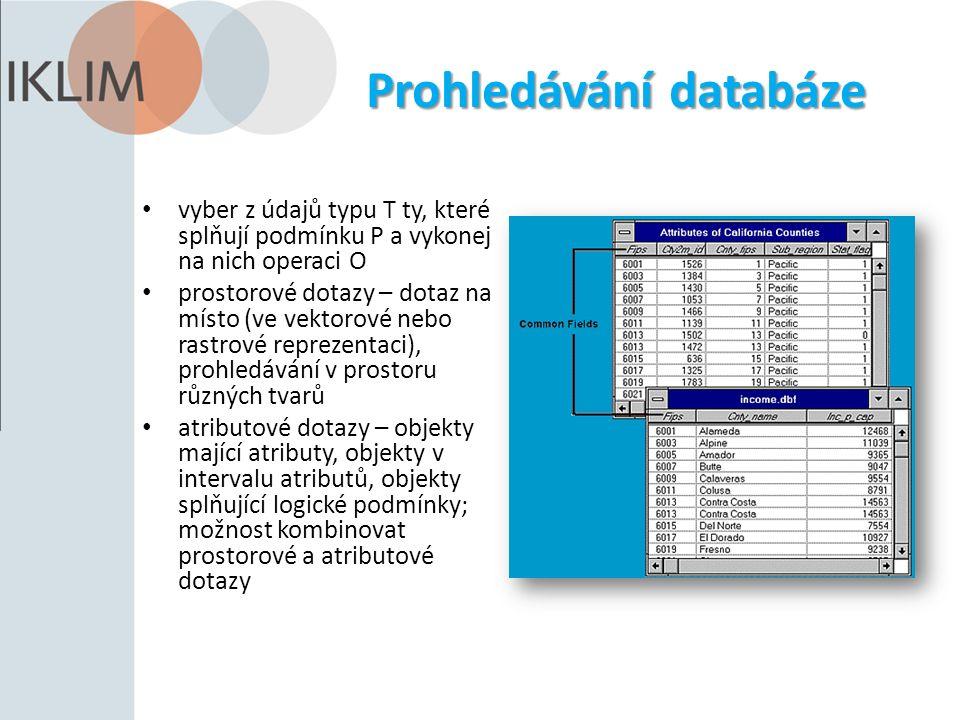 Prohledávání databáze vyber z údajů typu T ty, které splňují podmínku P a vykonej na nich operaci O prostorové dotazy – dotaz na místo (ve vektorové nebo rastrové reprezentaci), prohledávání v prostoru různých tvarů atributové dotazy – objekty mající atributy, objekty v intervalu atributů, objekty splňující logické podmínky; možnost kombinovat prostorové a atributové dotazy