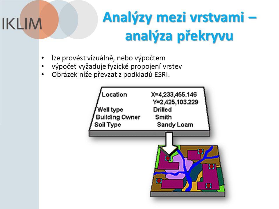 Analýzy mezi vrstvami – analýza překryvu lze provést vizuálně, nebo výpočtem výpočet vyžaduje fyzické propojení vrstev Obrázek níže převzat z podkladů ESRI.