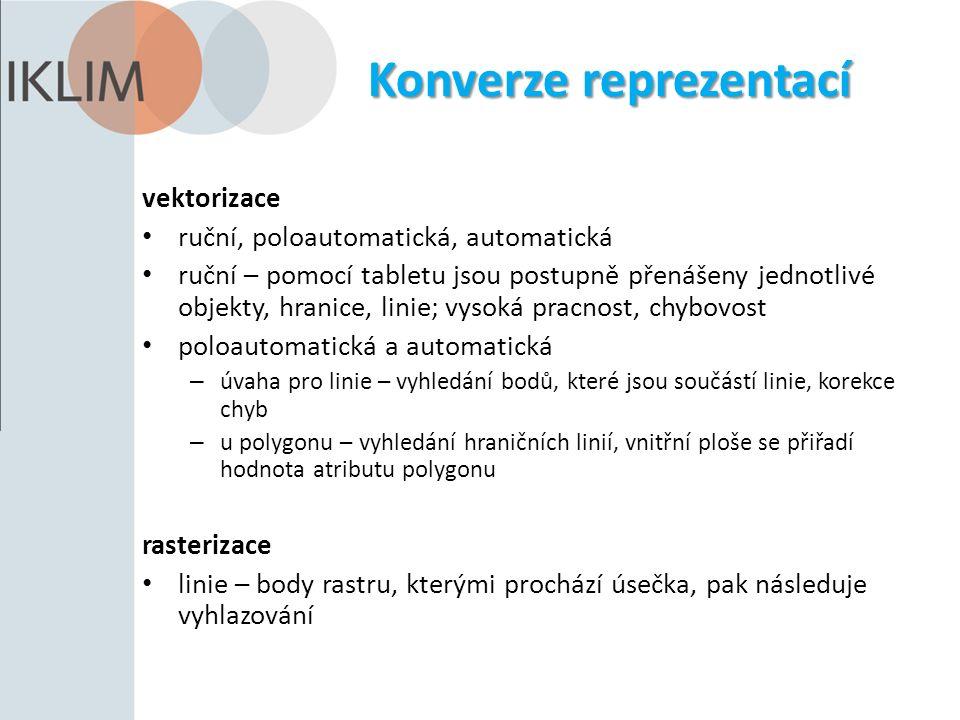 Konverze reprezentací vektorizace ruční, poloautomatická, automatická ruční – pomocí tabletu jsou postupně přenášeny jednotlivé objekty, hranice, lini