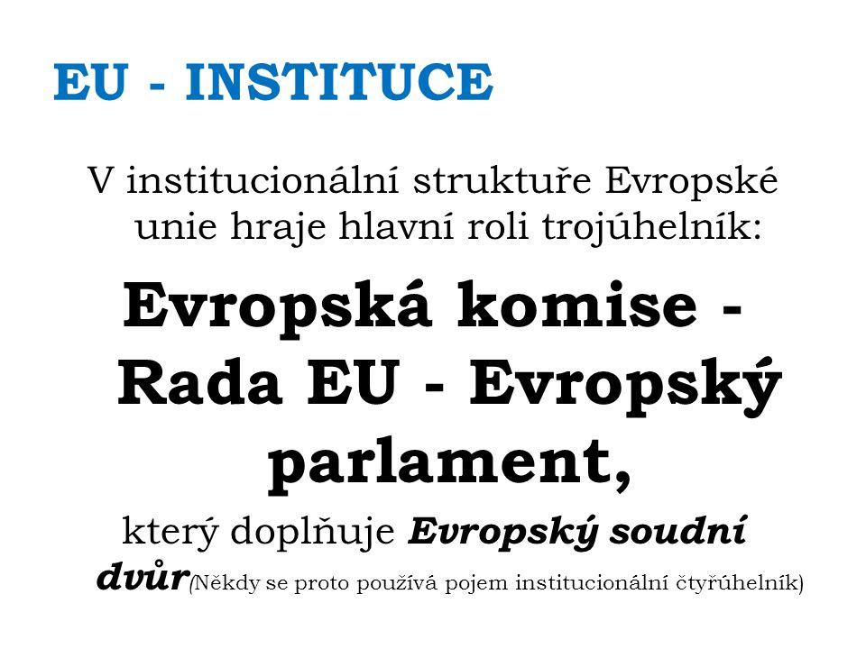 EU - INSTITUCE Komise navrhuje a zajišťuje uplatňování přijatých opatření Evropský parlament spolurozhoduje, doporučuje a kontroluje Rada Evropské unie rozhoduje Soudní dvůr Evropské unie řeší spory