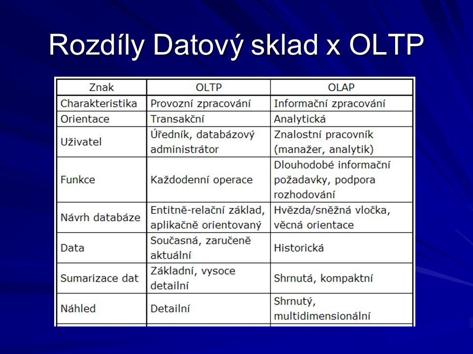 Rozdíly Datový sklad x OLTP