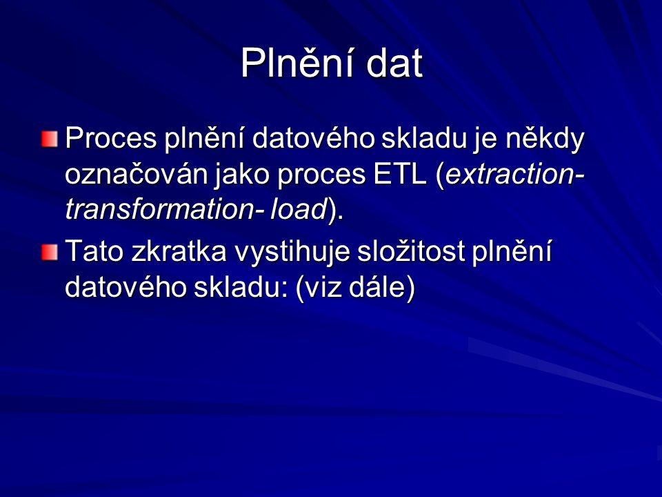 Plnění dat Proces plnění datového skladu je někdy označován jako proces ETL (extraction- transformation- load).