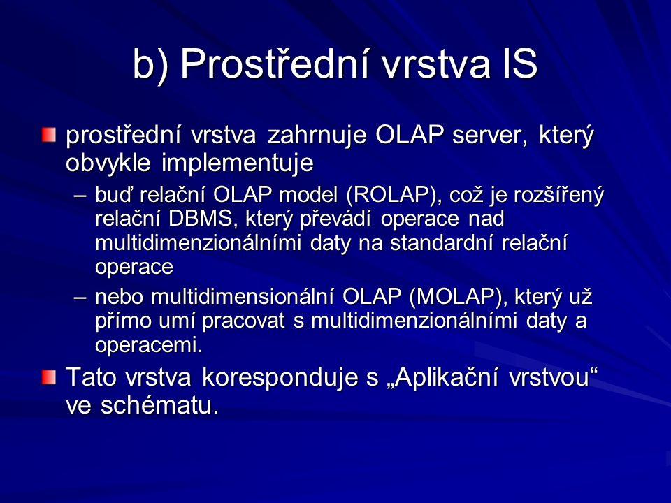 b) Prostřední vrstva IS prostřední vrstva zahrnuje OLAP server, který obvykle implementuje –buď relační OLAP model (ROLAP), což je rozšířený relační DBMS, který převádí operace nad multidimenzionálními daty na standardní relační operace –nebo multidimensionální OLAP (MOLAP), který už přímo umí pracovat s multidimenzionálními daty a operacemi.