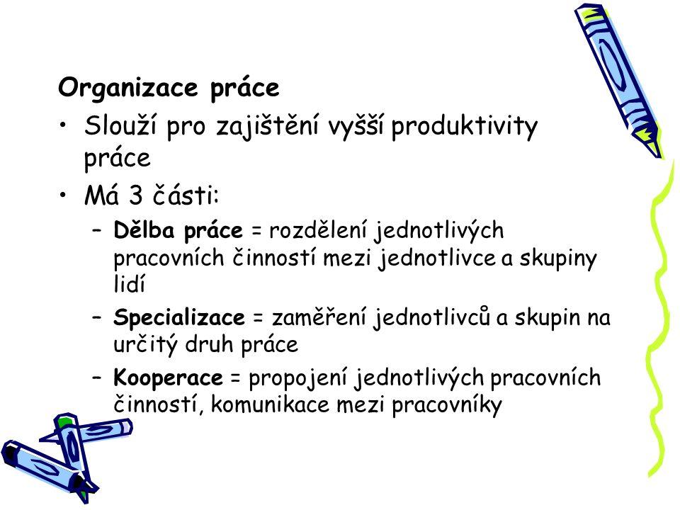 Organizace práce Slouží pro zajištění vyšší produktivity práce Má 3 části: –Dělba práce = rozdělení jednotlivých pracovních činností mezi jednotlivce a skupiny lidí –Specializace = zaměření jednotlivců a skupin na určitý druh práce –Kooperace = propojení jednotlivých pracovních činností, komunikace mezi pracovníky