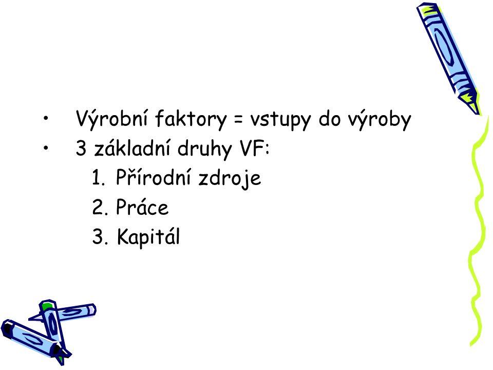 Výrobní faktory = vstupy do výroby 3 základní druhy VF: 1.Přírodní zdroje 2.Práce 3.Kapitál
