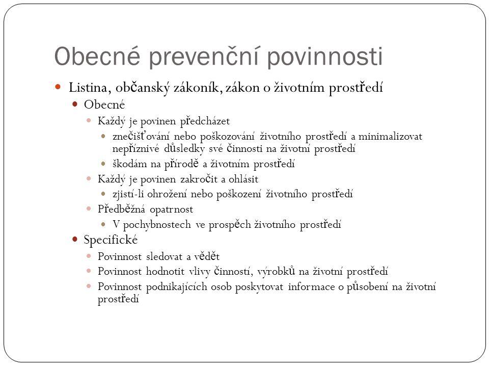 Platná právní úprava Zákon č.