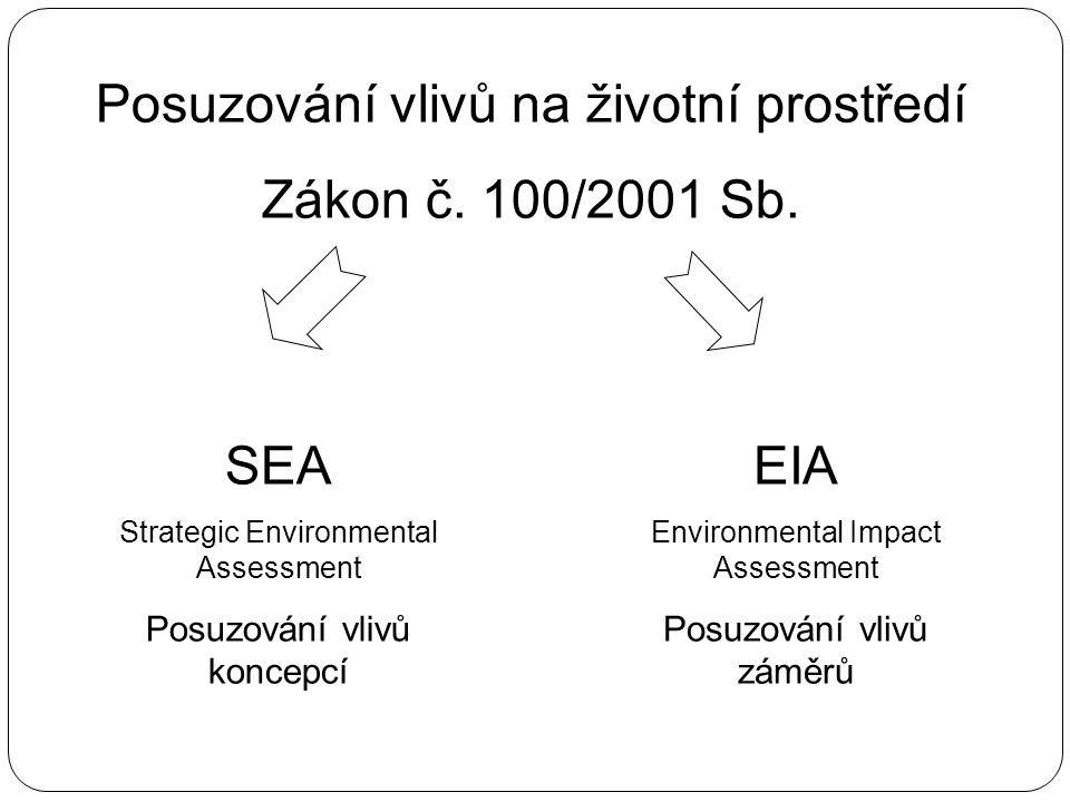 Posuzování vlivů na životní prostředí Zákon č. 100/2001 Sb.