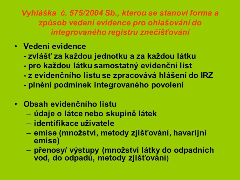 Vyhláška č. 575/2004 Sb., kterou se stanoví forma a způsob vedení evidence pro ohlašování do integrovaného registru znečišťování Vedení evidence - zvl