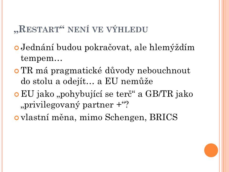 MODERNIZACE T URECKA A EU .(ne)členství bychom neměli vnímat sebestředně jako .