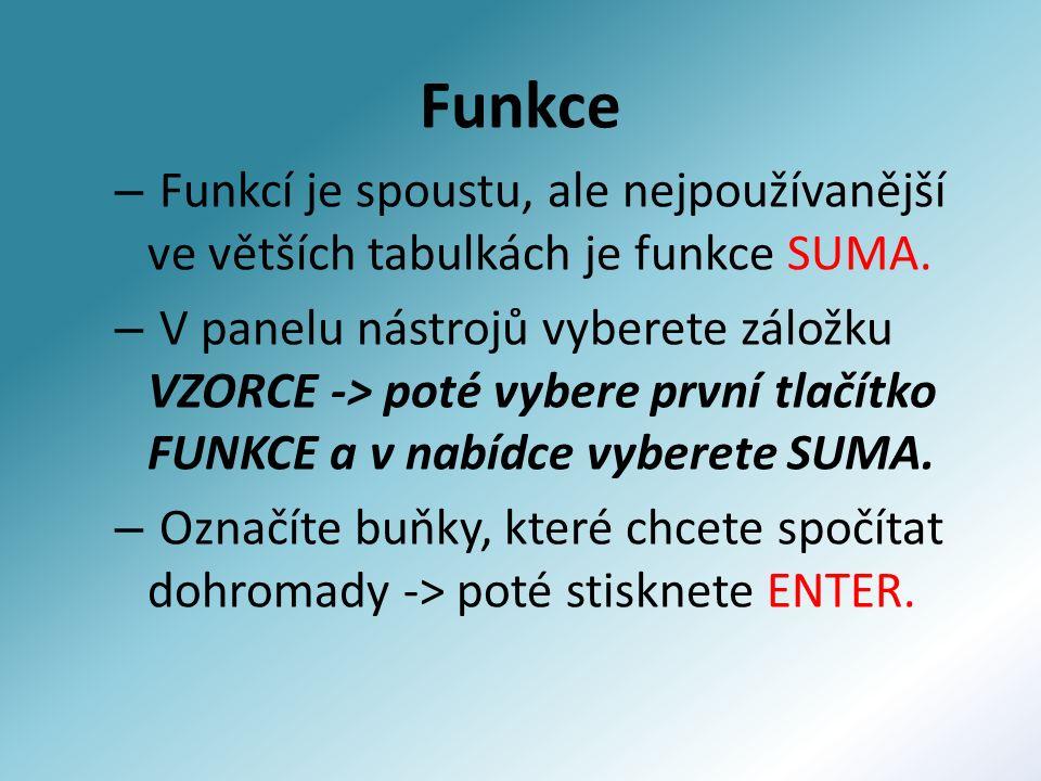 Funkce – Funkcí je spoustu, ale nejpoužívanější ve větších tabulkách je funkce SUMA.