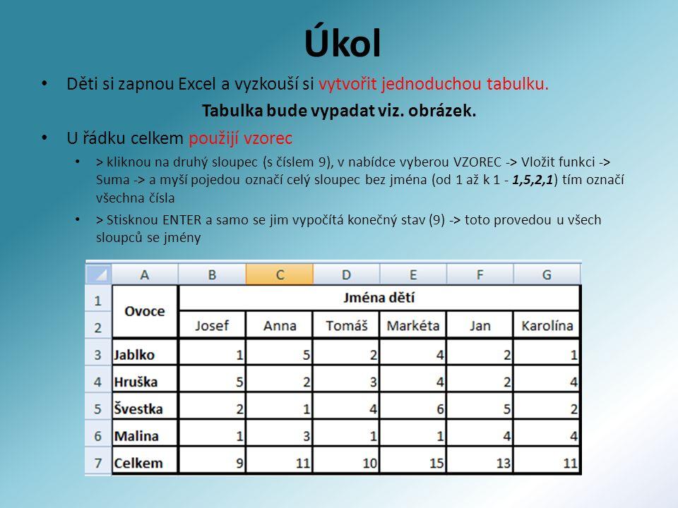 Úkol Děti si zapnou Excel a vyzkouší si vytvořit jednoduchou tabulku.