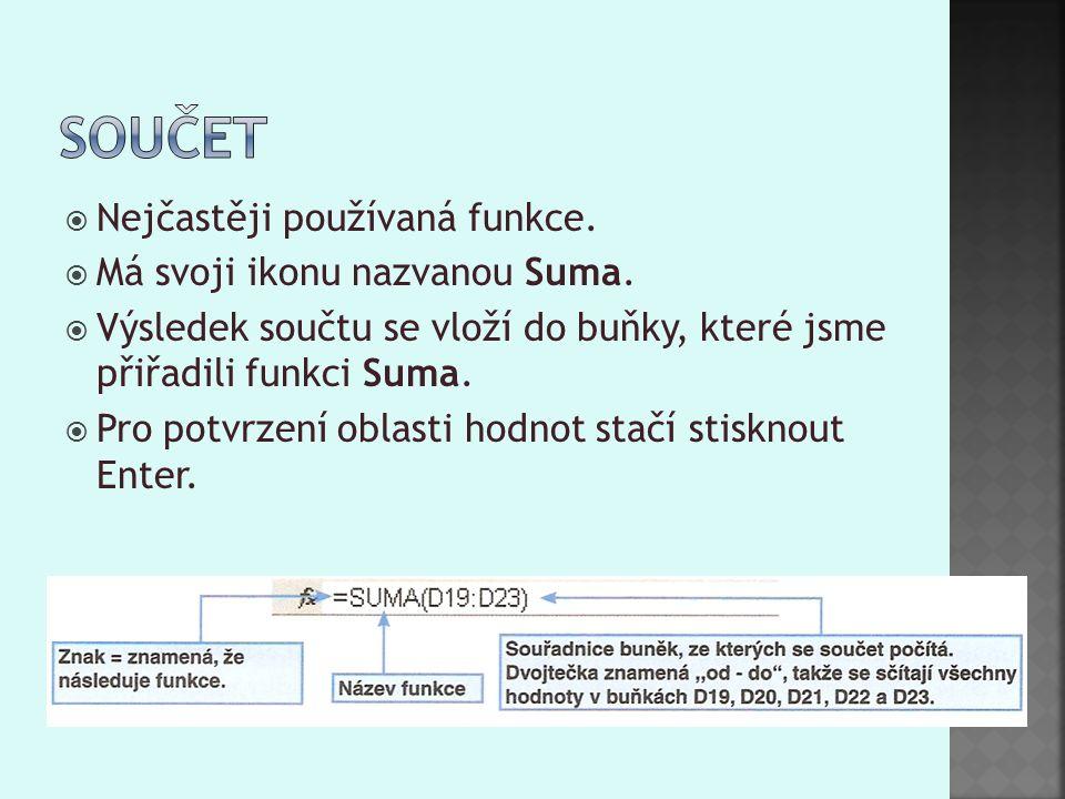  Nejčastěji používaná funkce.  Má svoji ikonu nazvanou Suma.