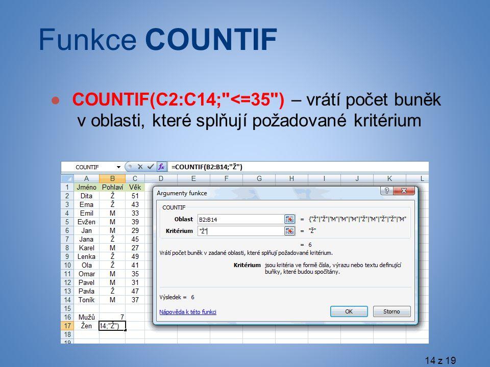 Funkce COUNTIF ● COUNTIF(C2:C14; <=35 ) – vrátí počet buněk v oblasti, které splňují požadované kritérium 14 z 19