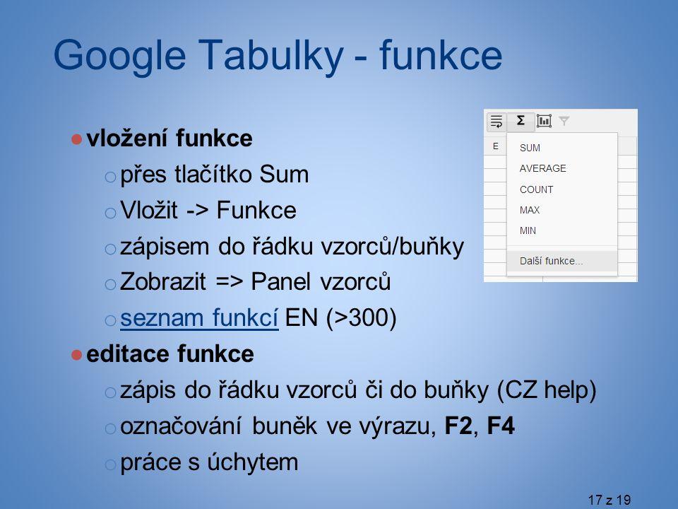 Google Tabulky - funkce ●vložení funkce o přes tlačítko Sum o Vložit -> Funkce o zápisem do řádku vzorců/buňky o Zobrazit => Panel vzorců o seznam funkcí EN (>300) seznam funkcí ●editace funkce o zápis do řádku vzorců či do buňky (CZ help) o označování buněk ve výrazu, F2, F4 o práce s úchytem 17 z 19