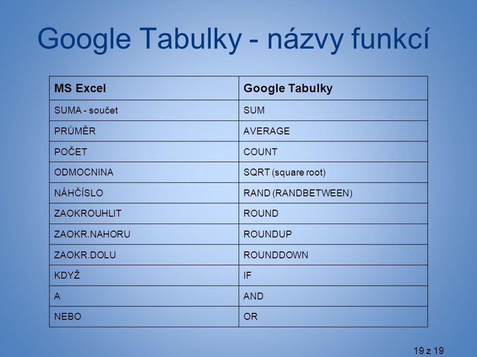 Google Tabulky - názvy funkcí MS ExcelGoogle Tabulky SUMA - součetSUM PRŮMĚRAVERAGE POČETCOUNT ODMOCNINASQRT (square root) NÁHČÍSLORAND (RANDBETWEEN) ZAOKROUHLITROUND ZAOKR.NAHORUROUNDUP ZAOKR.DOLUROUNDDOWN KDYŽIF AAND NEBOOR 19 z 19