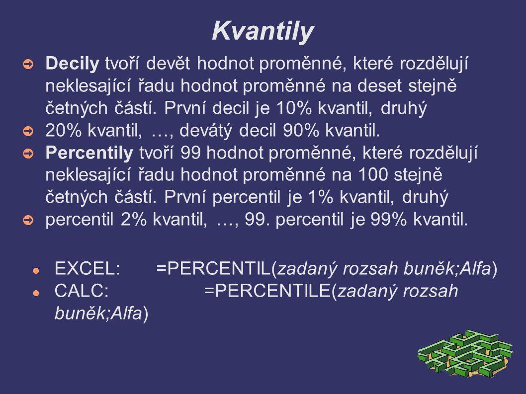 Kvantily ➲ Decily tvoří devět hodnot proměnné, které rozdělují neklesající řadu hodnot proměnné na deset stejně četných částí. První decil je 10% kvan
