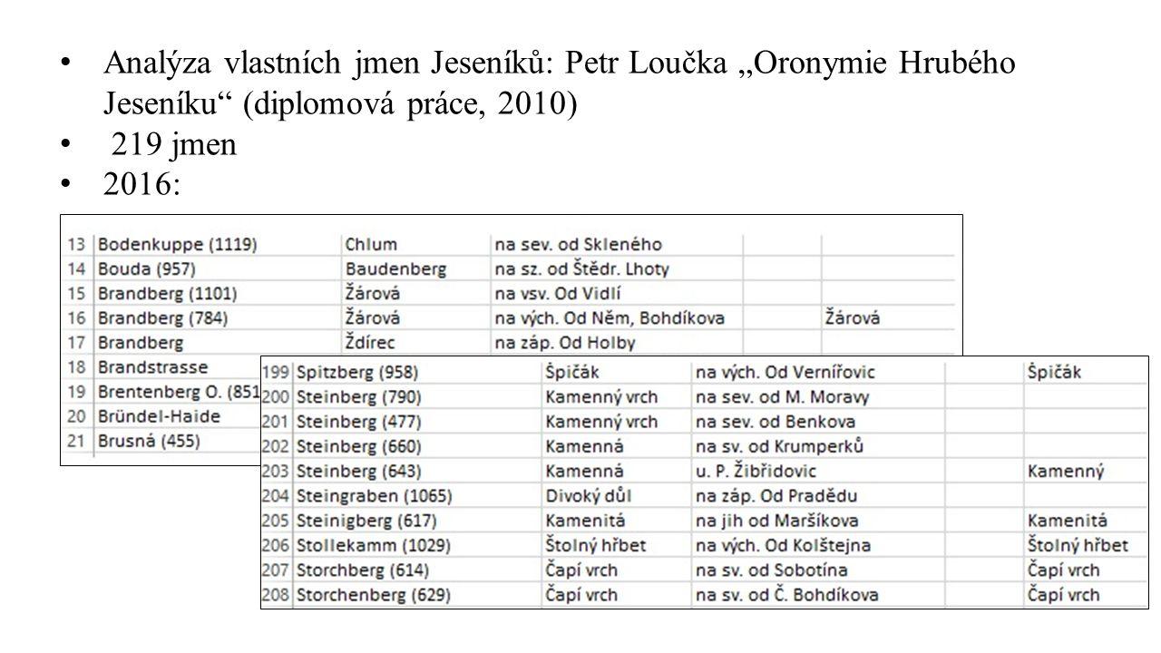 """Analýza vlastních jmen Jeseníků: Petr Loučka """"Oronymie Hrubého Jeseníku"""" (diplomová práce, 2010) 219 jmen 2016:"""