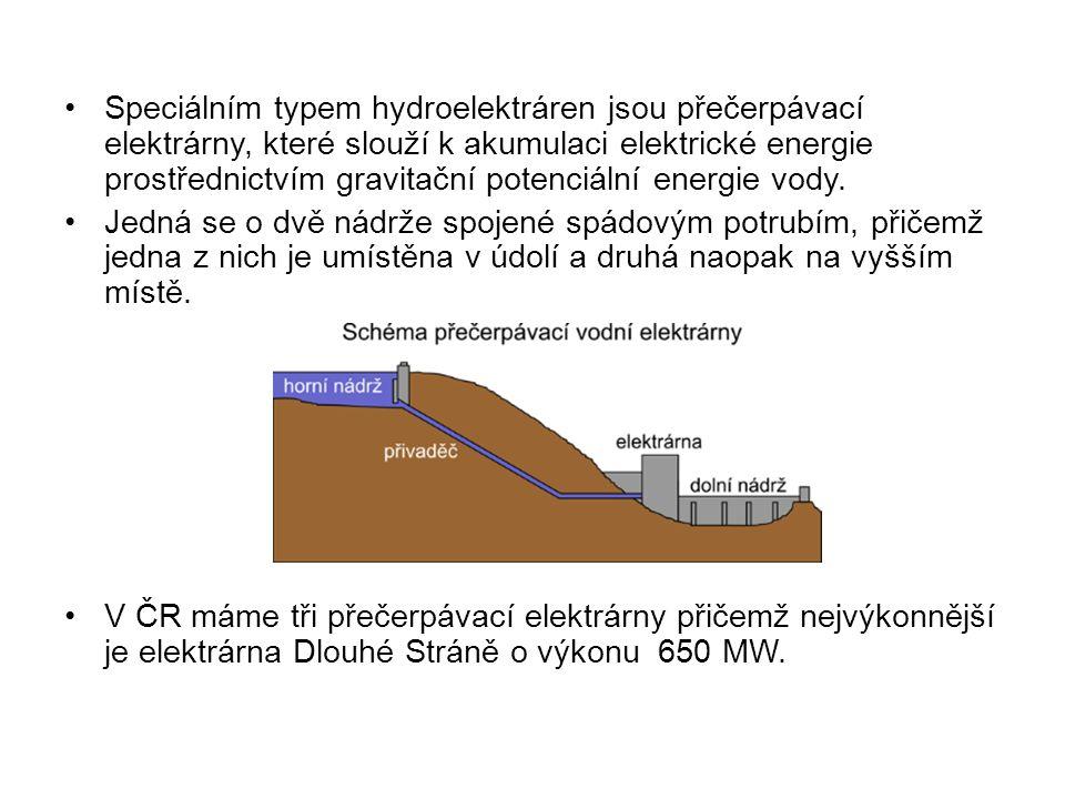 Speciálním typem hydroelektráren jsou přečerpávací elektrárny, které slouží k akumulaci elektrické energie prostřednictvím gravitační potenciální energie vody.