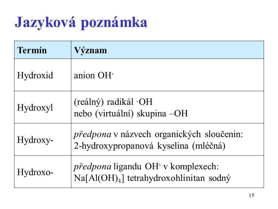 15 Jazyková poznámka TermínVýznam Hydroxidanion OH - Hydroxyl (reálný) radikál ·OH nebo (virtuální) skupina –OH Hydroxy- předpona v názvech organických sloučenin: 2-hydroxypropanová kyselina (mléčná) Hydroxo- předpona ligandu OH - v komplexech: Na[Al(OH) 4 ] tetrahydroxohlinitan sodný