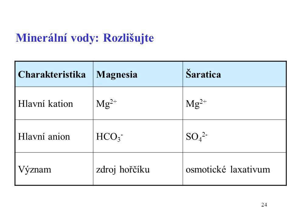24 Minerální vody: Rozlišujte CharakteristikaMagnesiaŠaratica Hlavní kationMg 2+ Hlavní anionHCO 3 - SO 4 2- Významzdroj hořčíkuosmotické laxativum