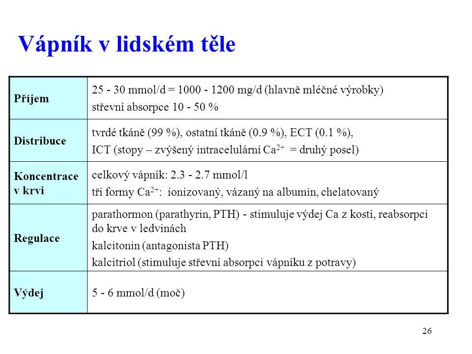 26 Vápník v lidském těle Příjem 25 - 30 mmol/d = 1000 - 1200 mg/d (hlavně mléčné výrobky) střevní absorpce 10 - 50 % Distribuce tvrdé tkáně (99 %), ostatní tkáně (0.9 %), ECT (0.1 %), ICT (stopy – zvýšený intracelulární Ca 2+ = druhý posel) Koncentrace v krvi celkový vápník: 2.3 - 2.7 mmol/l tři formy Ca 2+ : ionizovaný, vázaný na albumin, chelatovaný Regulace parathormon (parathyrin, PTH) - stimuluje výdej Ca z kostí, reabsorpci do krve v ledvinách kalcitonin (antagonista PTH) kalcitriol (stimuluje střevní absorpci vápníku z potravy) Výdej5 - 6 mmol/d (moč)