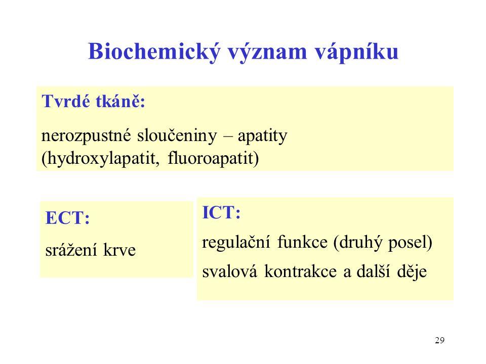 29 Biochemický význam vápníku ECT: srážení krve ICT: regulační funkce (druhý posel) svalová kontrakce a další děje Tvrdé tkáně: nerozpustné sloučeniny – apatity (hydroxylapatit, fluoroapatit)