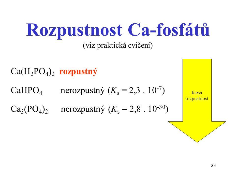 33 Rozpustnost Ca-fosfátů (viz praktická cvičení) Ca(H 2 PO 4 ) 2 rozpustný CaHPO 4 nerozpustný (K s = 2,3.