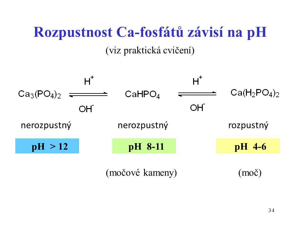 34 Rozpustnost Ca-fosfátů závisí na pH (viz praktická cvičení) nerozpustný nerozpustný rozpustný pH > 12 pH 8-11 pH 4-6 (močové kameny) (moč)