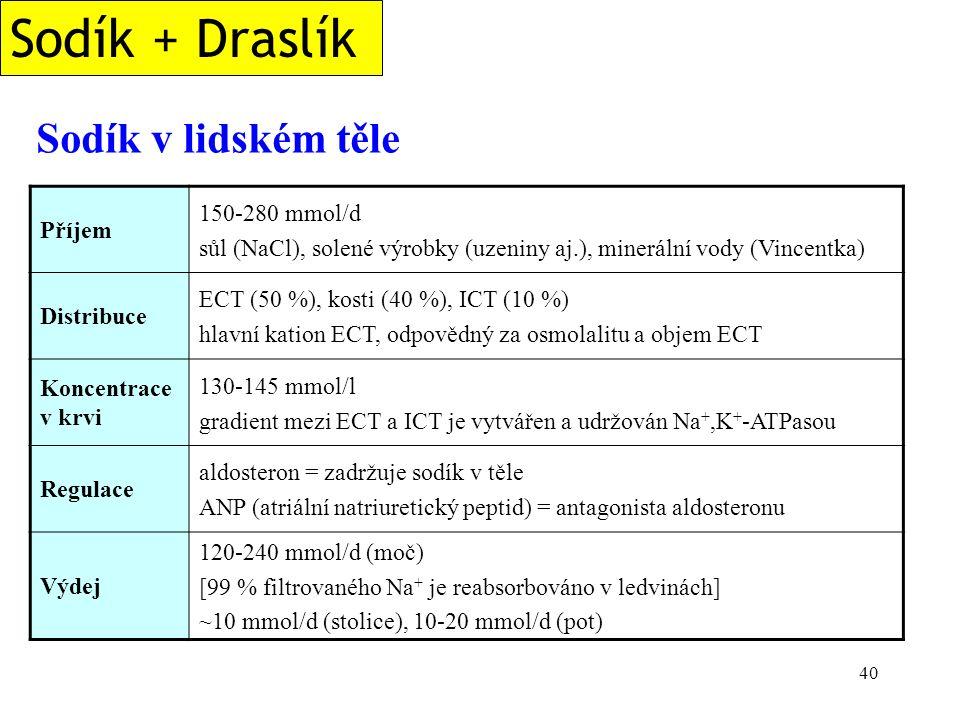 40 Sodík v lidském těle Příjem 150-280 mmol/d sůl (NaCl), solené výrobky (uzeniny aj.), minerální vody (Vincentka) Distribuce ECT (50 %), kosti (40 %), ICT (10 %) hlavní kation ECT, odpovědný za osmolalitu a objem ECT Koncentrace v krvi 130-145 mmol/l gradient mezi ECT a ICT je vytvářen a udržován Na +,K + -ATPasou Regulace aldosteron = zadržuje sodík v těle ANP (atriální natriuretický peptid) = antagonista aldosteronu Výdej 120-240 mmol/d (moč) [99 % filtrovaného Na + je reabsorbováno v ledvinách] ~10 mmol/d (stolice), 10-20 mmol/d (pot) Sodík + Draslík