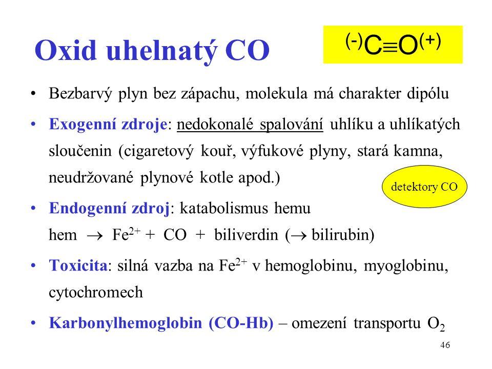 46 Oxid uhelnatý CO Bezbarvý plyn bez zápachu, molekula má charakter dipólu Exogenní zdroje: nedokonalé spalování uhlíku a uhlíkatých sloučenin (cigar