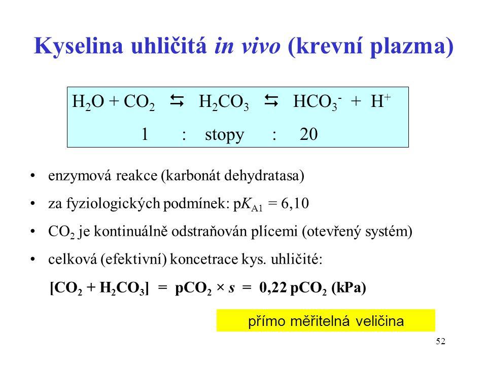 52 Kyselina uhličitá in vivo (krevní plazma) enzymová reakce (karbonát dehydratasa) za fyziologických podmínek: pK A1 = 6,10 CO 2 je kontinuálně odstraňován plícemi (otevřený systém) celková (efektivní) koncetrace kys.