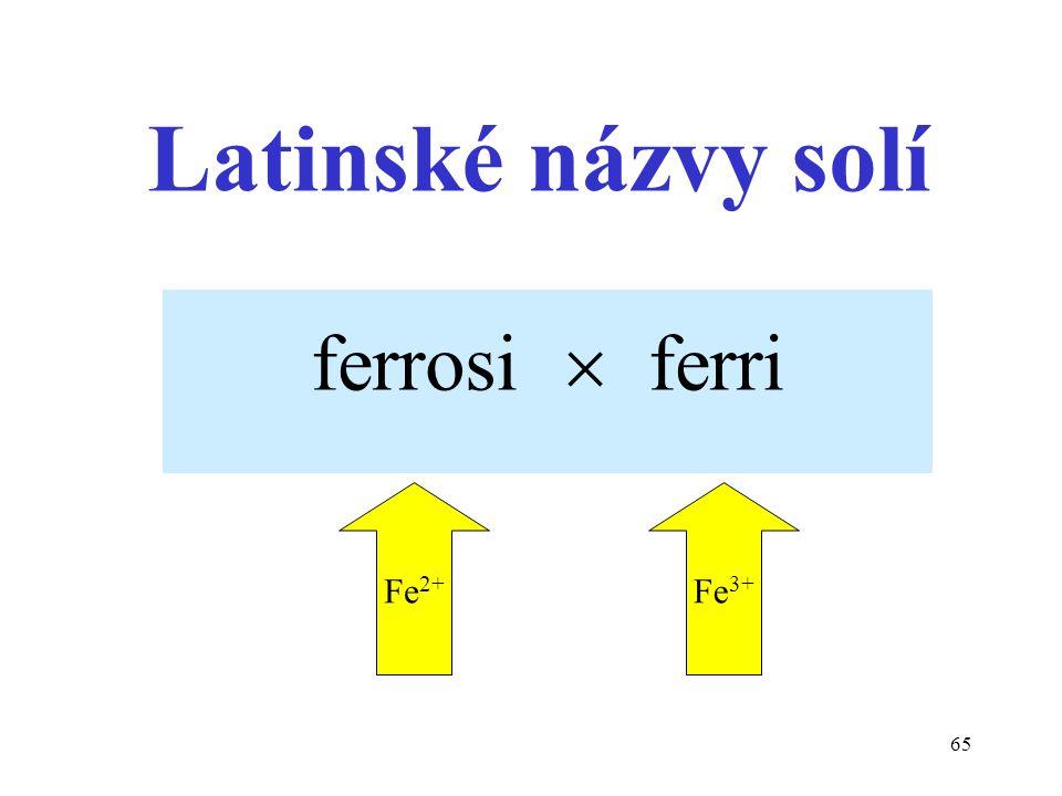 65 Latinské názvy solí ferrosi  ferri Fe 2+ Fe 3+