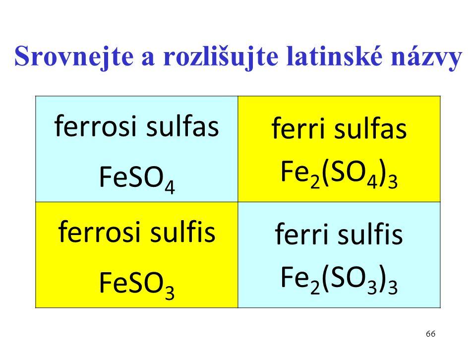 66 Srovnejte a rozlišujte latinské názvy ferrosi sulfas FeSO 4 ferri sulfas Fe 2 (SO 4 ) 3 ferrosi sulfis FeSO 3 ferri sulfis Fe 2 (SO 3 ) 3