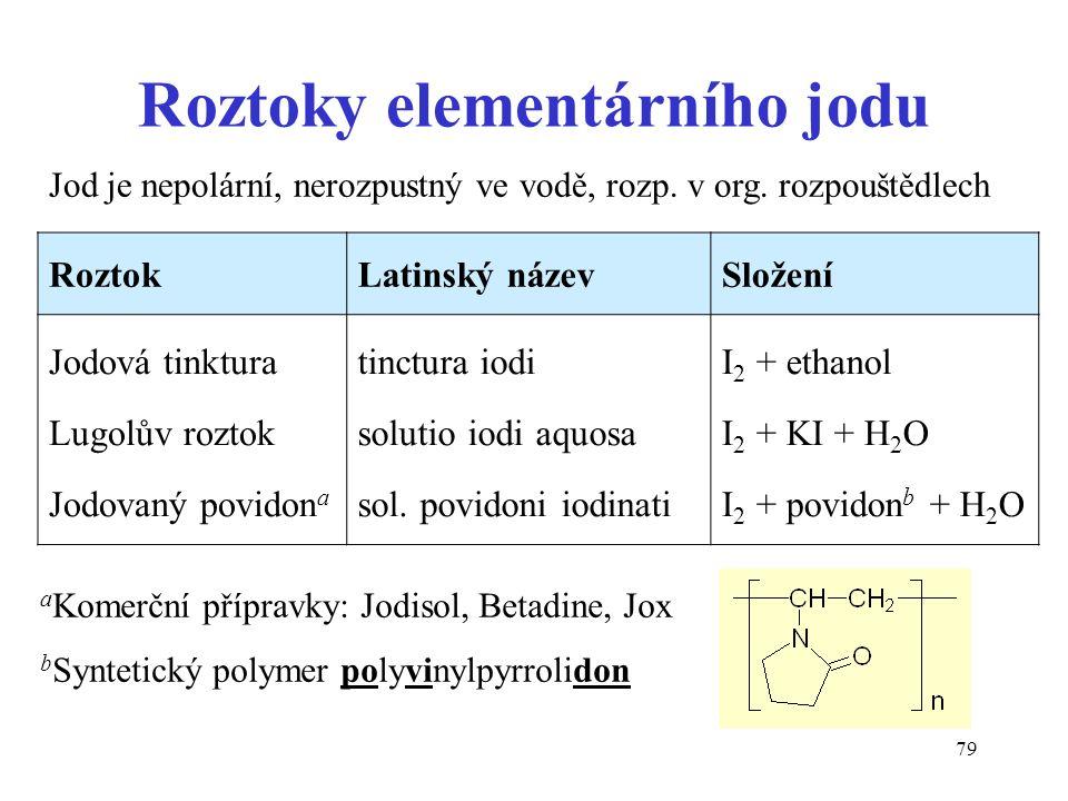 79 Roztoky elementárního jodu RoztokLatinský názevSložení Jodová tinktura Lugolův roztok Jodovaný povidon a tinctura iodi solutio iodi aquosa sol. pov