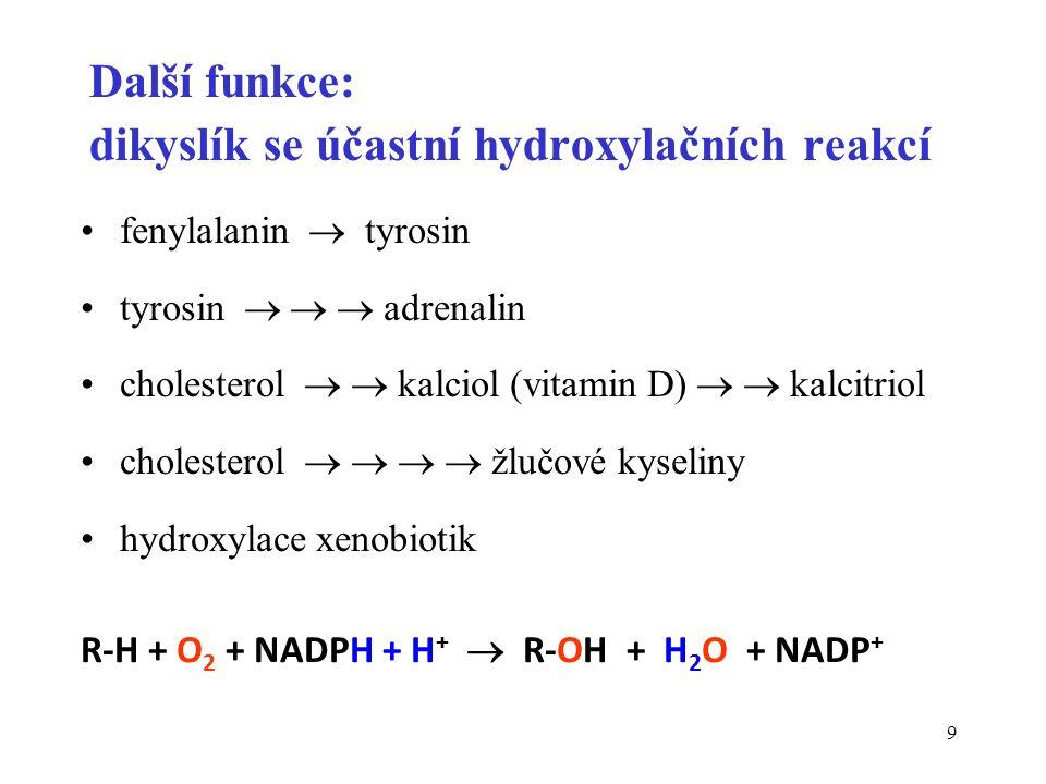 9 Další funkce: dikyslík se účastní hydroxylačních reakcí fenylalanin  tyrosin tyrosin    adrenalin cholesterol   kalciol (vitamin D)   kalcitriol cholesterol     žlučové kyseliny hydroxylace xenobiotik R-H + O 2 + NADPH + H +  R-OH + H 2 O + NADP +