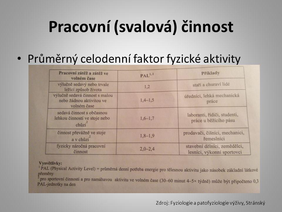 Pracovní (svalová) činnost Průměrný celodenní faktor fyzické aktivity Zdroj: Fyziologie a patofyziologie výživy, Stránský